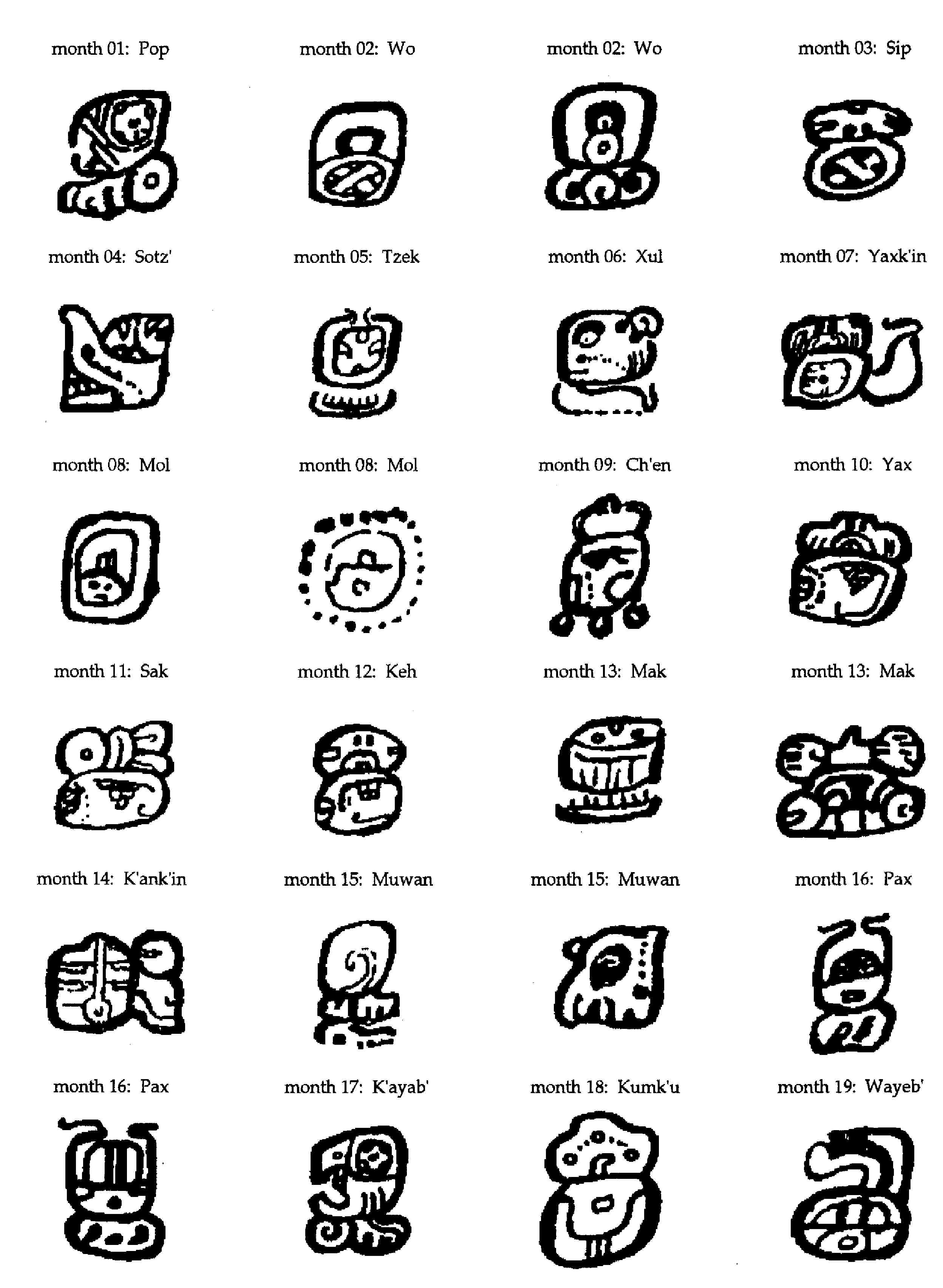 Mayan Symbol Meanings Image Collections Meaning Of Text Symbols